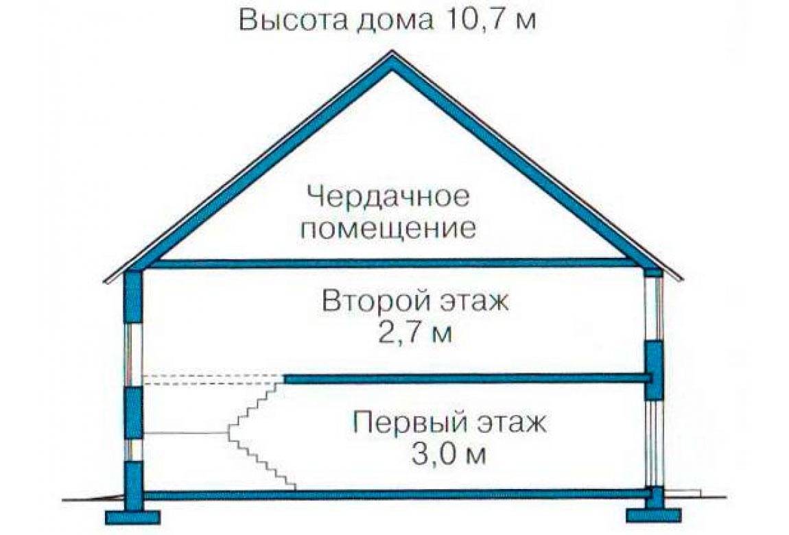 План N3 проекта дома из блоков АСД-1194