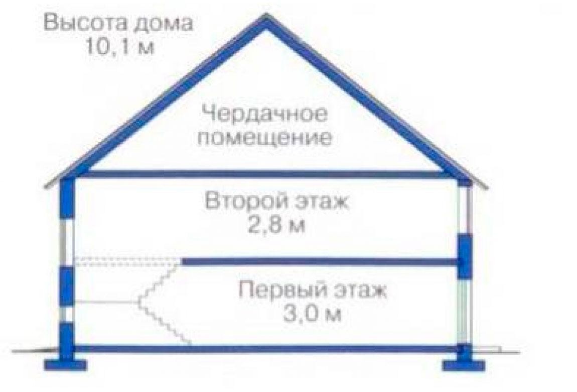 План N3 проекта дома из блоков АСД-1196