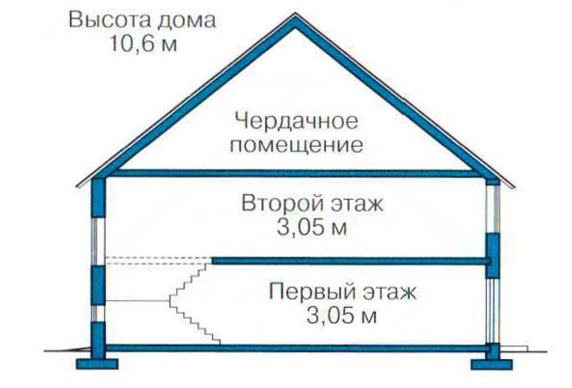 План N3 проекта дома из блоков АСД-1197