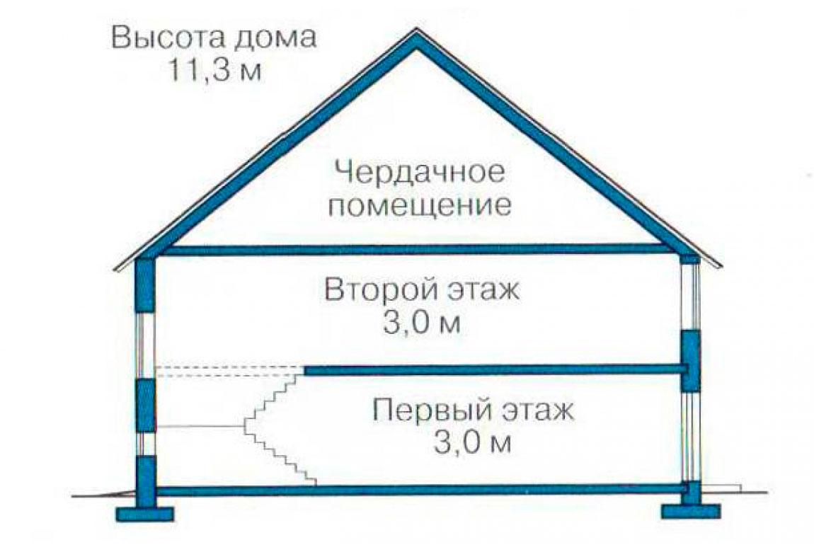 План N3 проекта дома из блоков АСД-1203