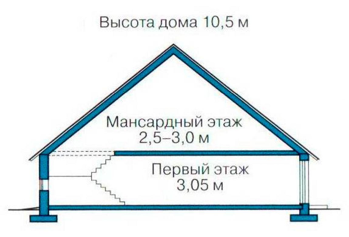 План N3 проекта дома из блоков АСД-1204