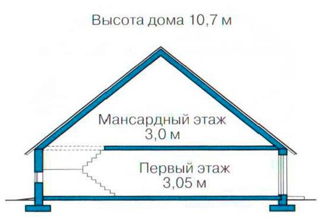 План N3 проекта дома из блоков АСД-1210