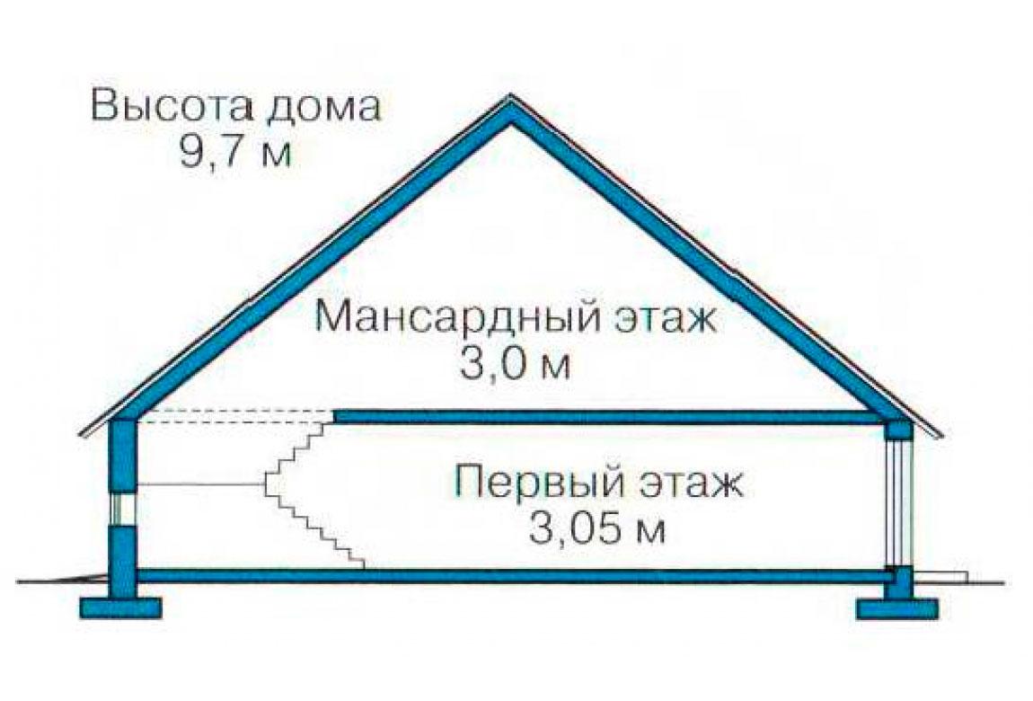 План N3 проекта дома из блоков АСД-1212