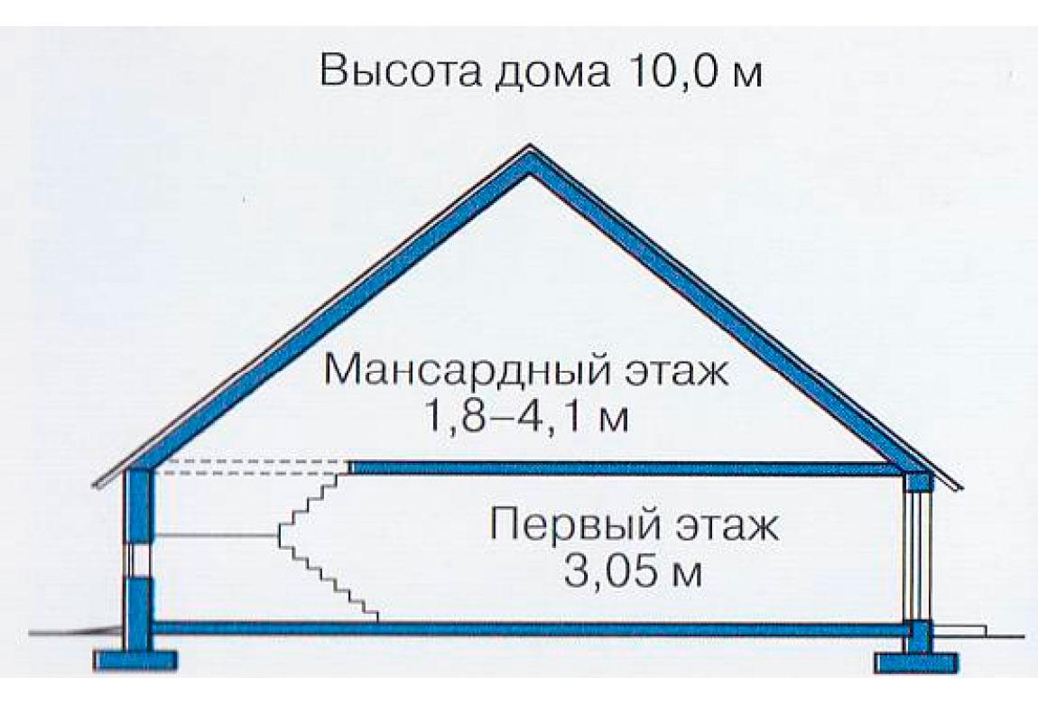План N3 проекта дома из блоков АСД-1215
