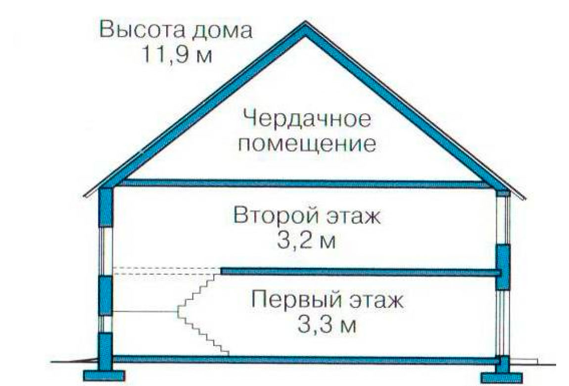 План N3 проекта дома из блоков АСД-1219