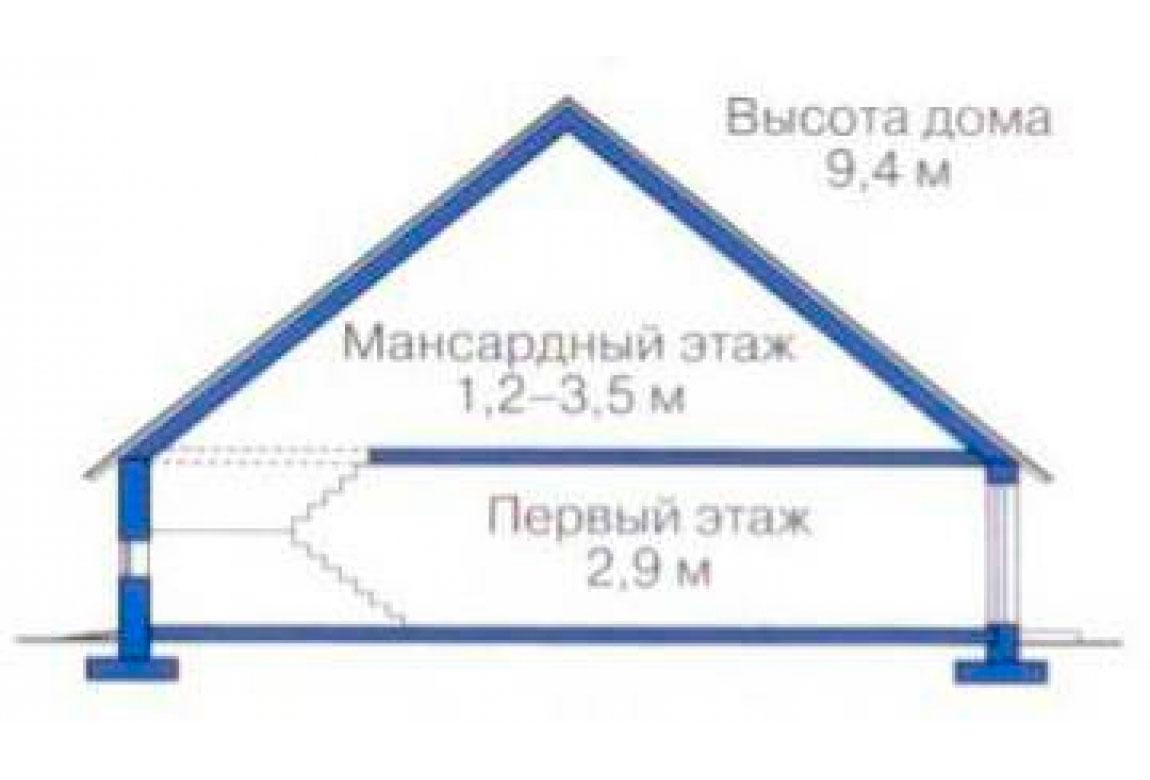 План N3 проекта дома из блоков АСД-1225