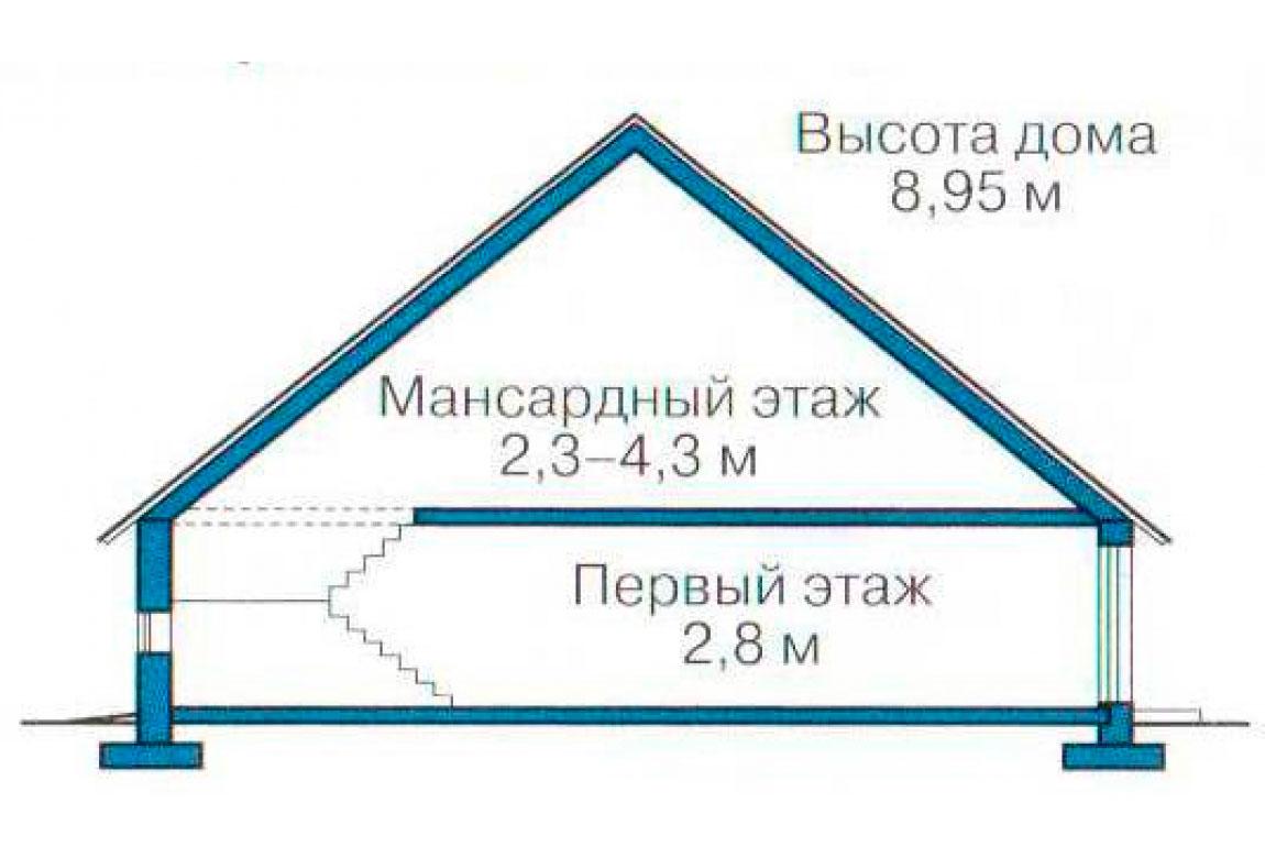 План N3 проекта дома из СИП-панелей АСД-1244