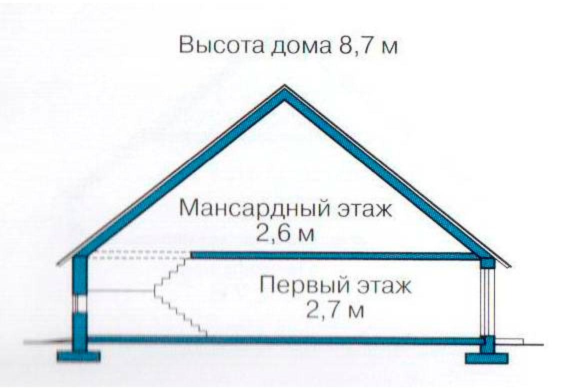 План N3 проекта дома из СИП-панелей АСД-1246