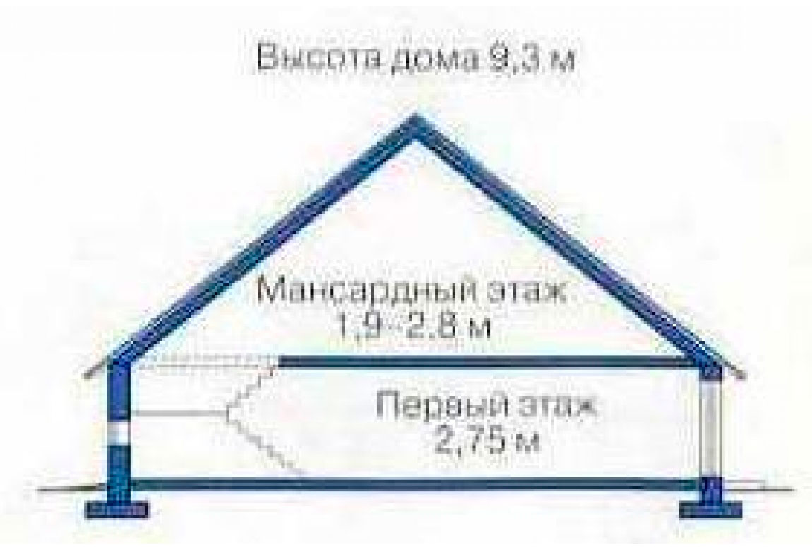 План N3 проекта дома из СИП-панелей АСД-1247