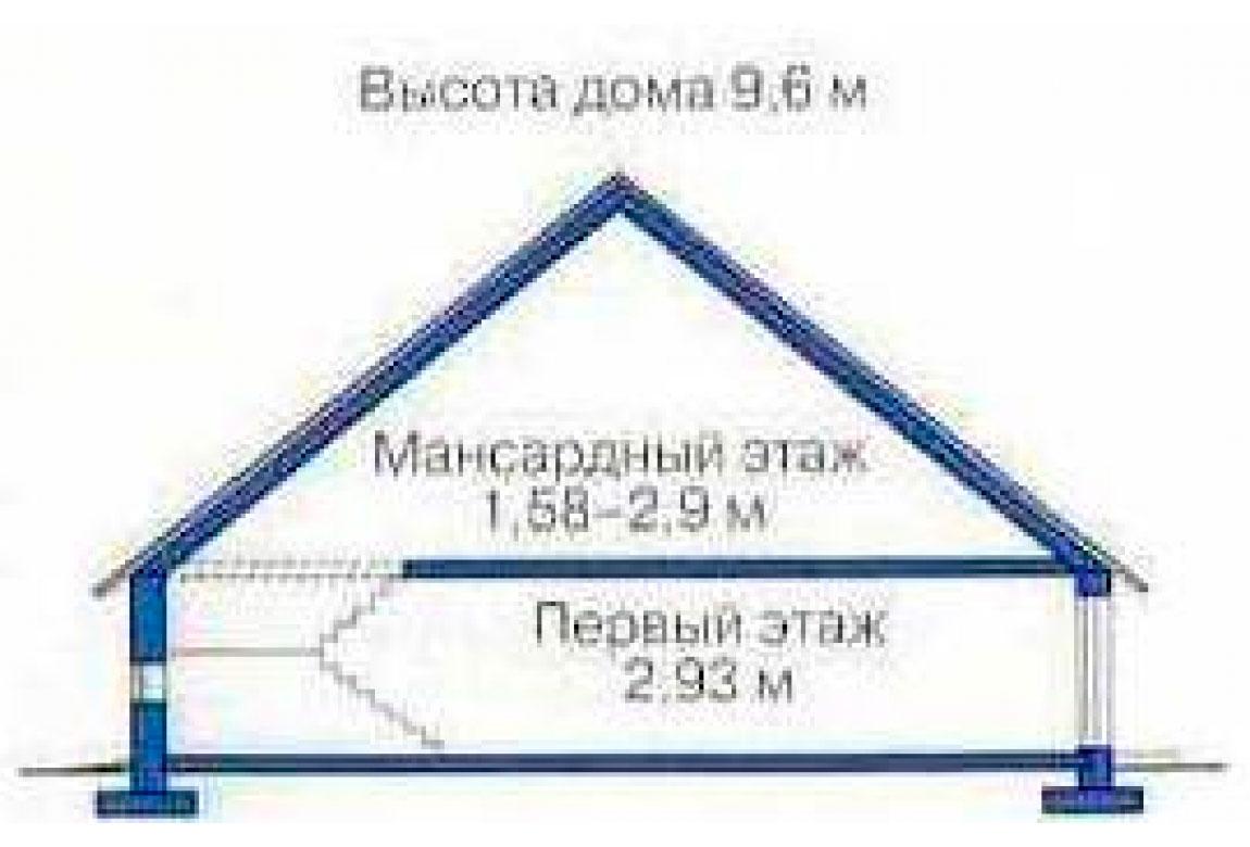 План N3 проекта дома из СИП-панелей АСД-1250