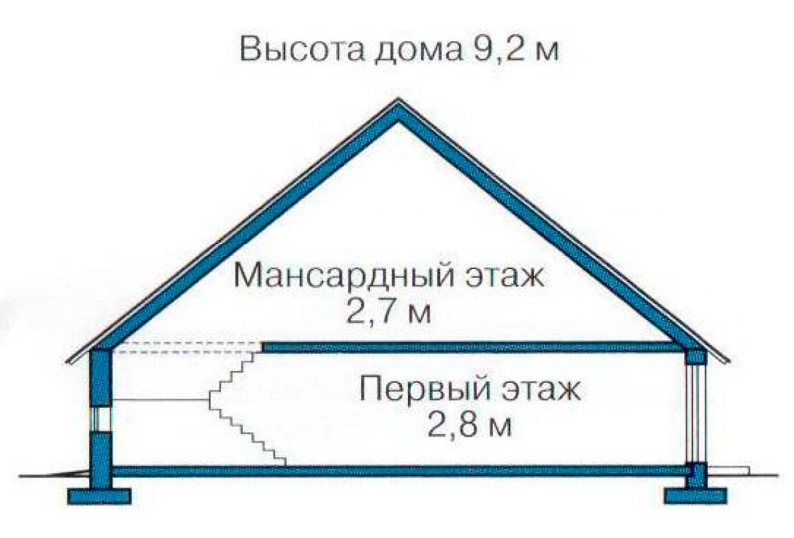 План N3 проекта дома из СИП-панелей АСД-1254