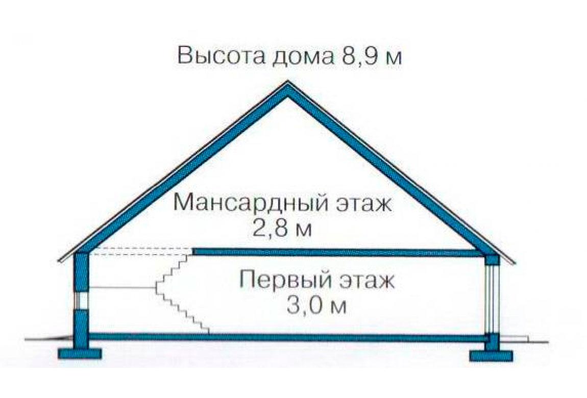 План N3 проекта дома из СИП-панелей АСД-1256