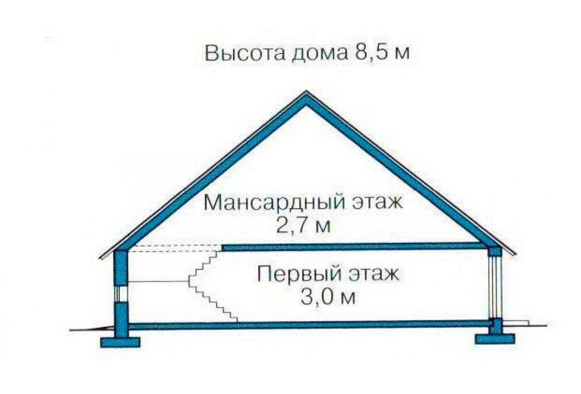 План N3 проекта дома из СИП-панелей АСД-1258
