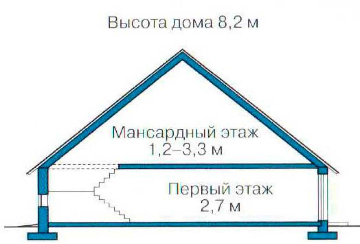 План N3 проекта дома из СИП-панелей АСД-1259