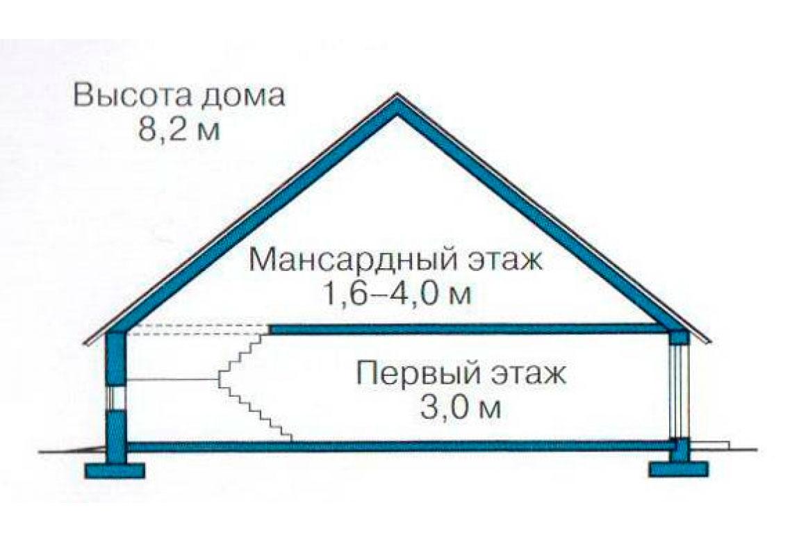 План N3 проекта дома из СИП-панелей АСД-1261
