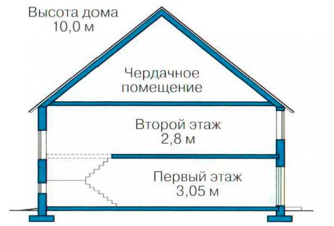 План N3 проекта дома из СИП-панелей АСД-1274