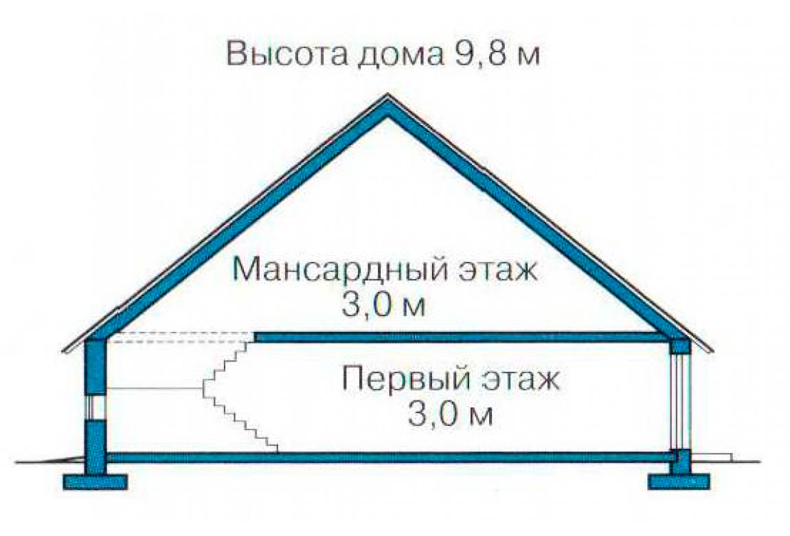 План N3 проекта дома из СИП-панелей АСД-1277