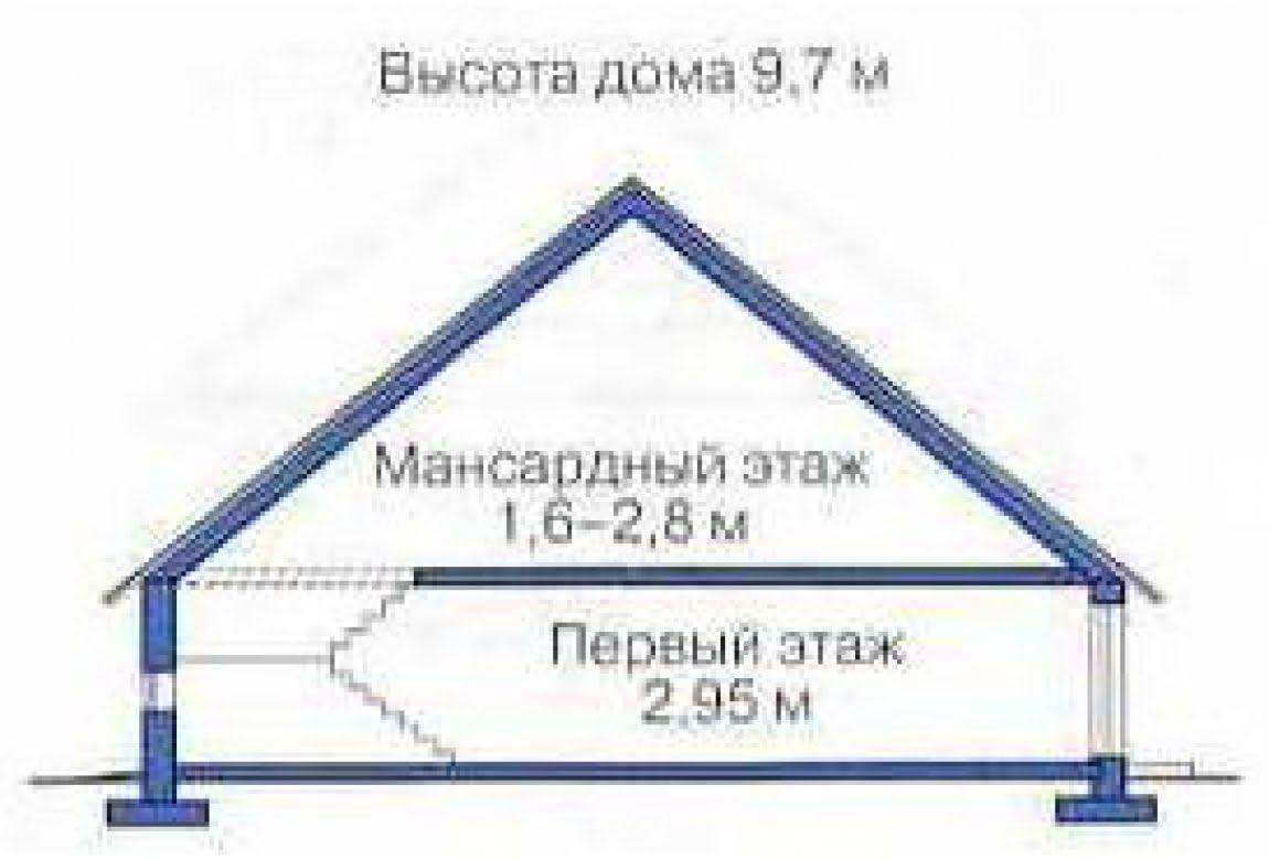 План N3 проекта дома из СИП-панелей АСД-1285