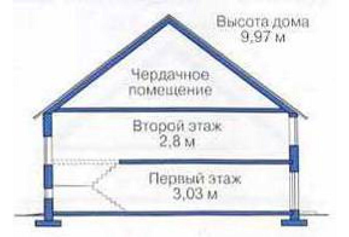 План N3 проекта дома из СИП-панелей АСД-1286