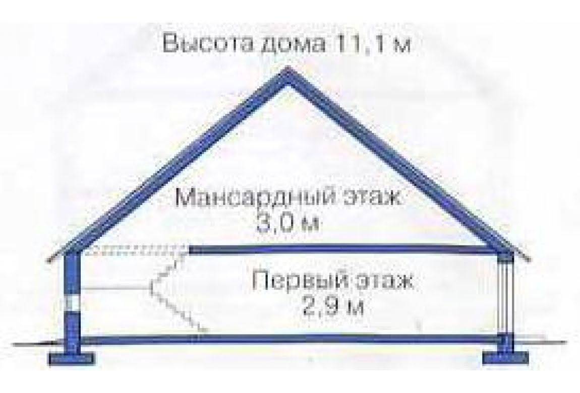 План N3 проекта дома из СИП-панелей АСД-1288