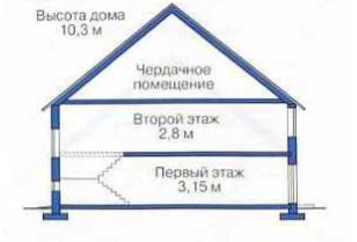 План N3 проекта дома из СИП-панелей АСД-1289
