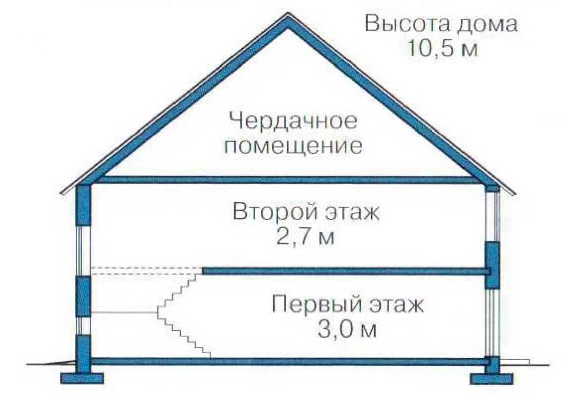 План N3 проекта кирпичного дома АСД-1029