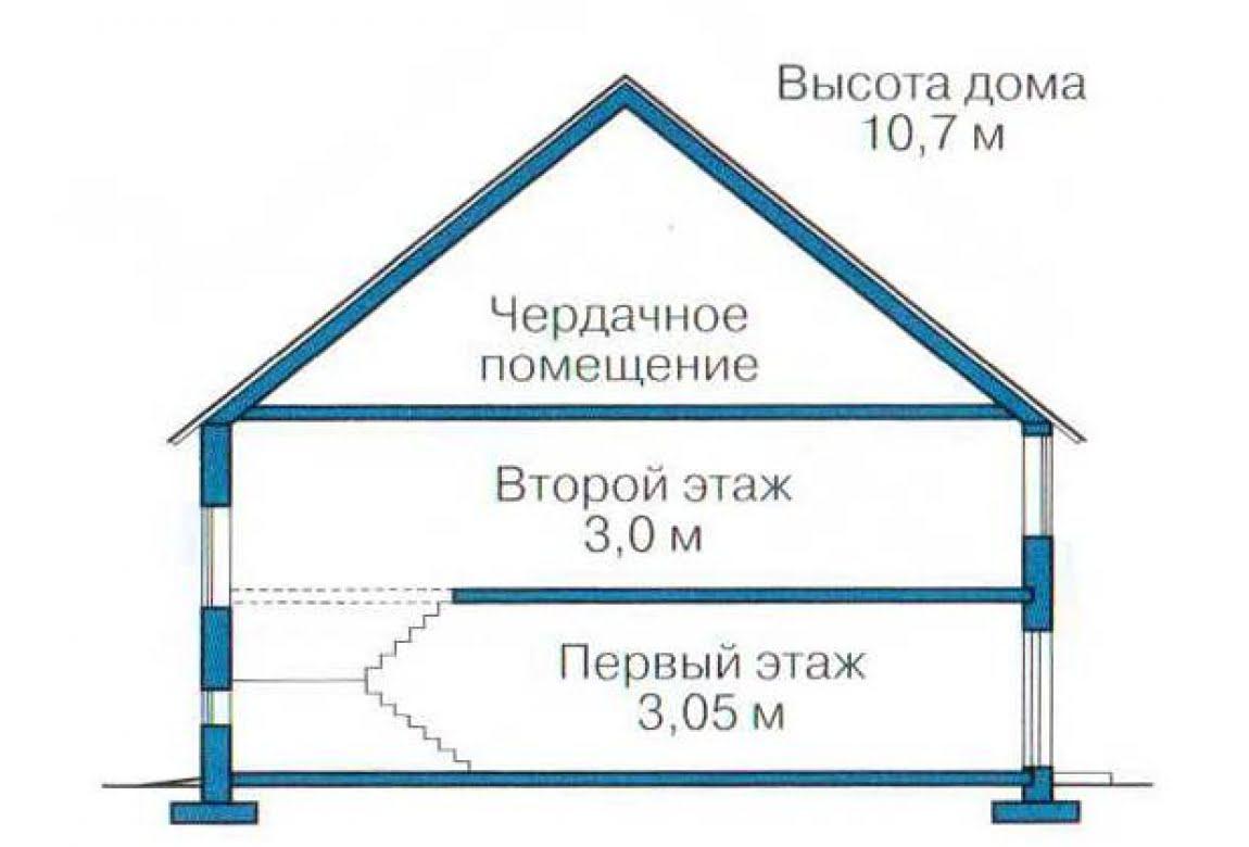 План N3 проекта дома из СИП-панелей АСД-1290