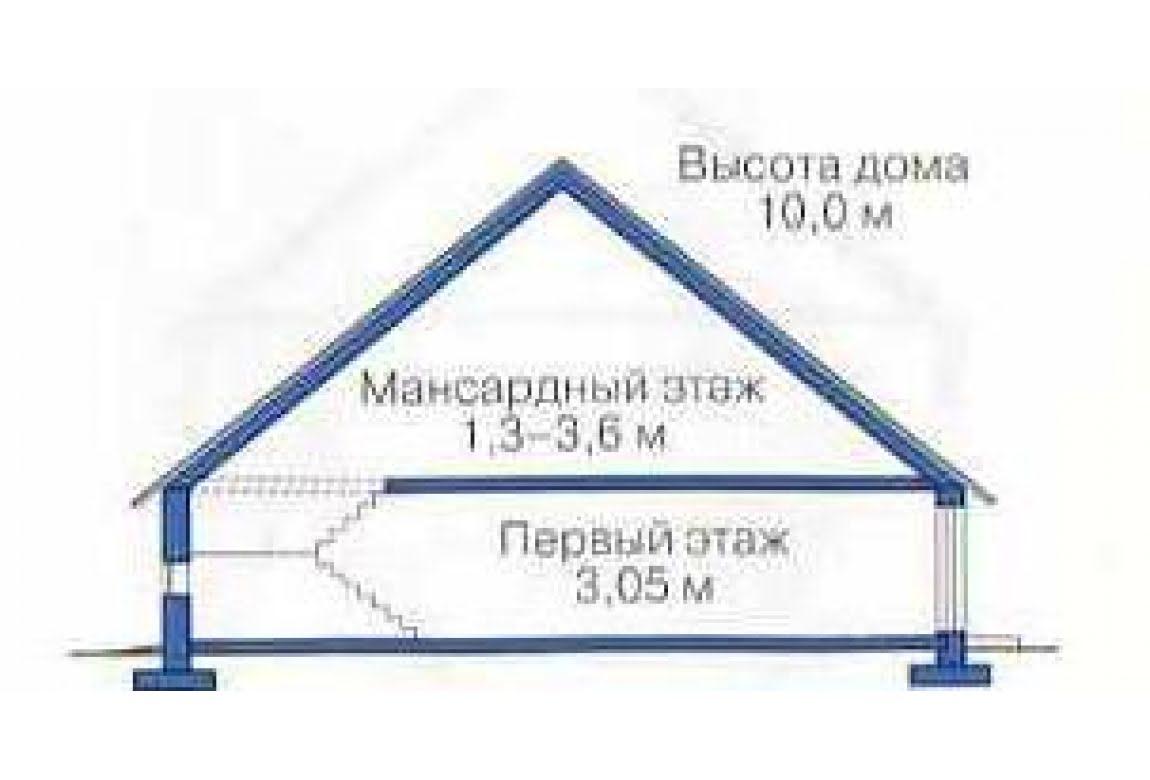 План N3 проекта дома из СИП-панелей АСД-1291