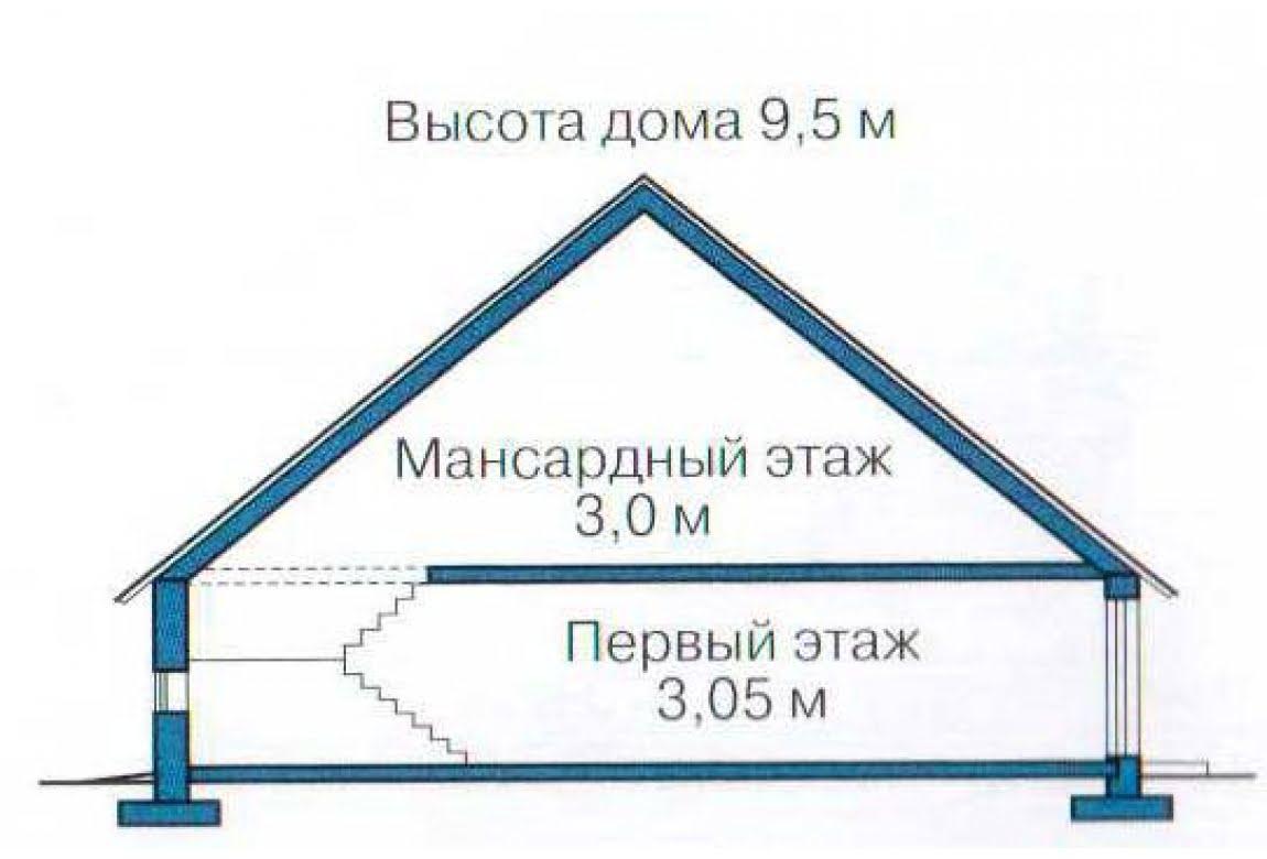 План N3 проекта дома из СИП-панелей АСД-1292