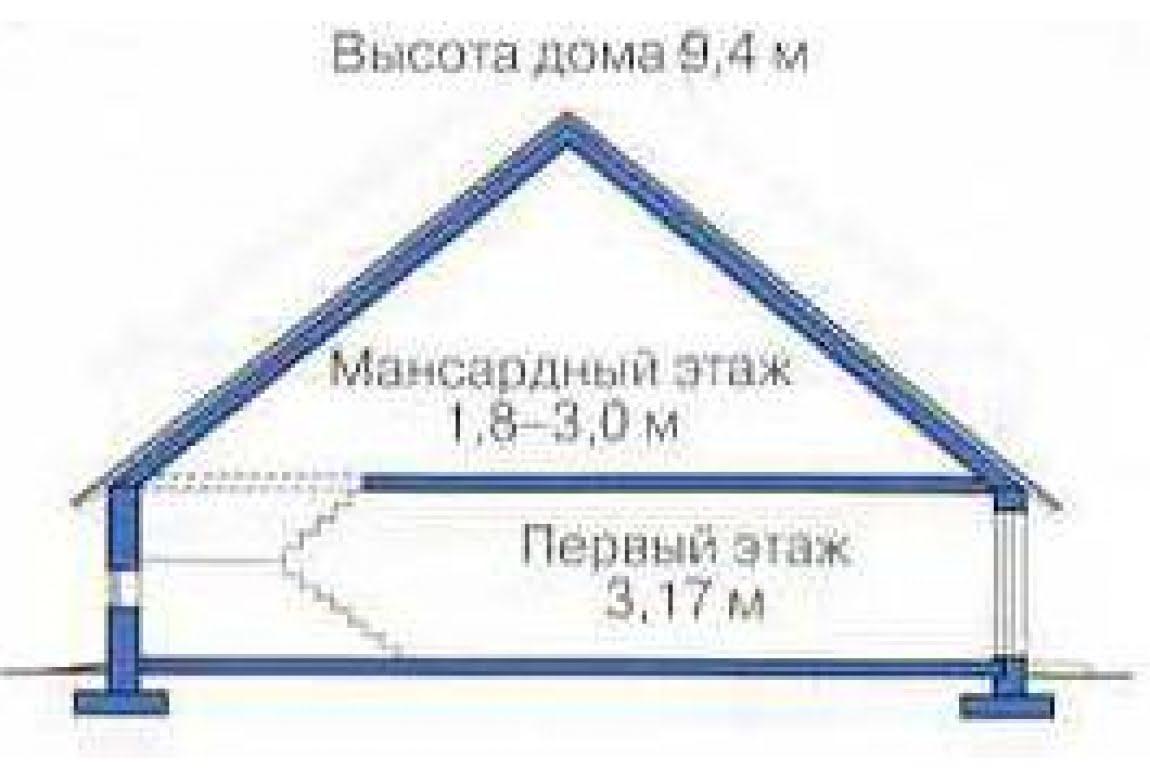 План N3 проекта дома из СИП-панелей АСД-1293