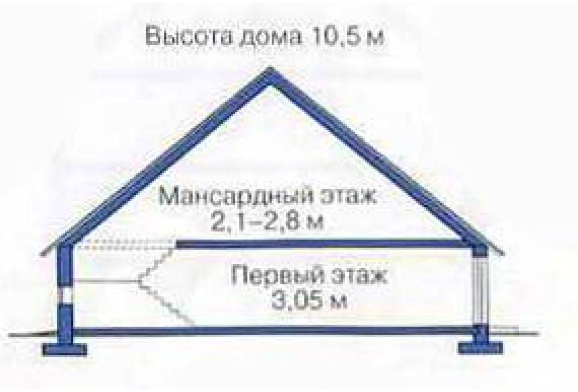 План N3 проекта дома из СИП-панелей АСД-1294