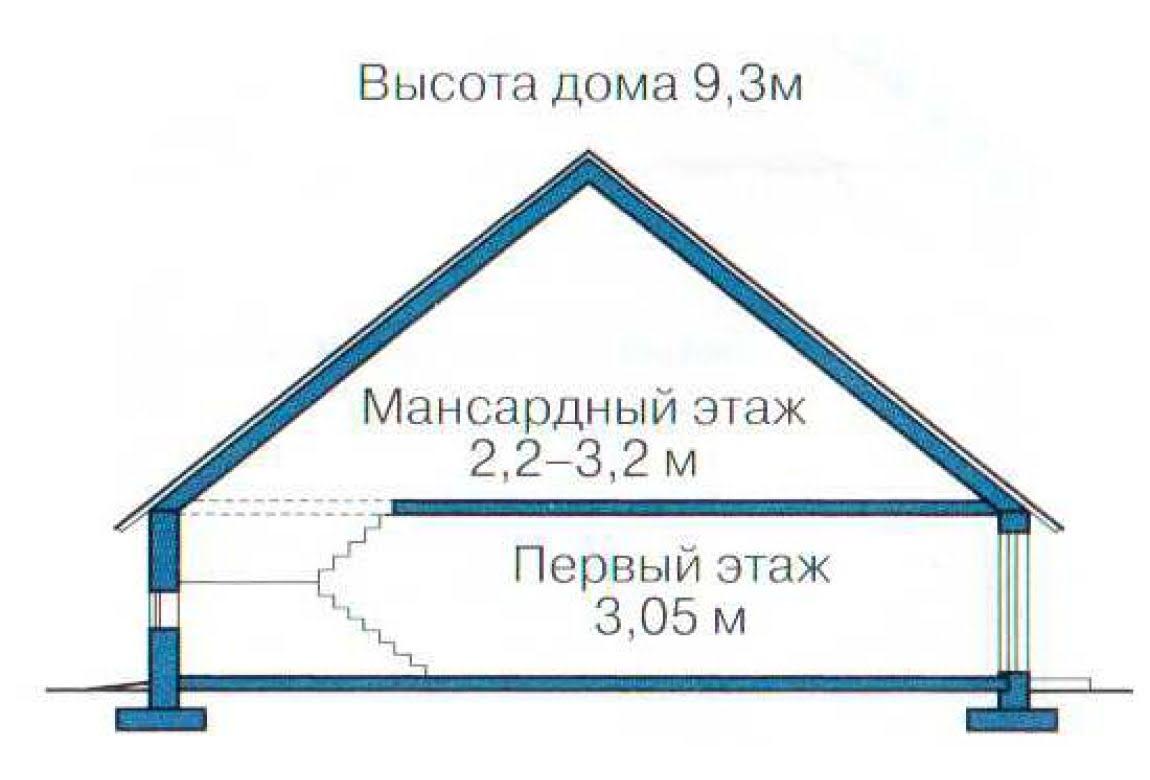 План N3 проекта дома из СИП-панелей АСД-1295