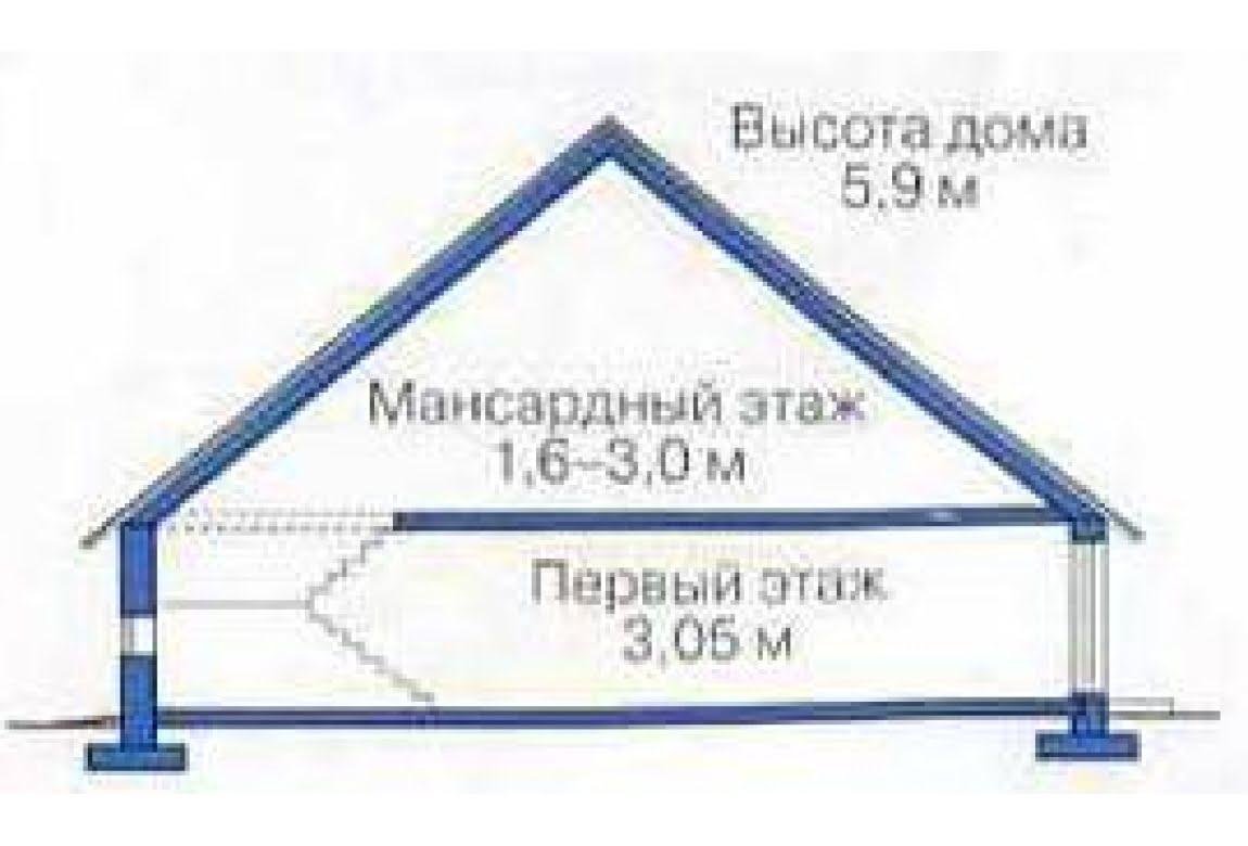 План N3 проекта дома из СИП-панелей АСД-1296