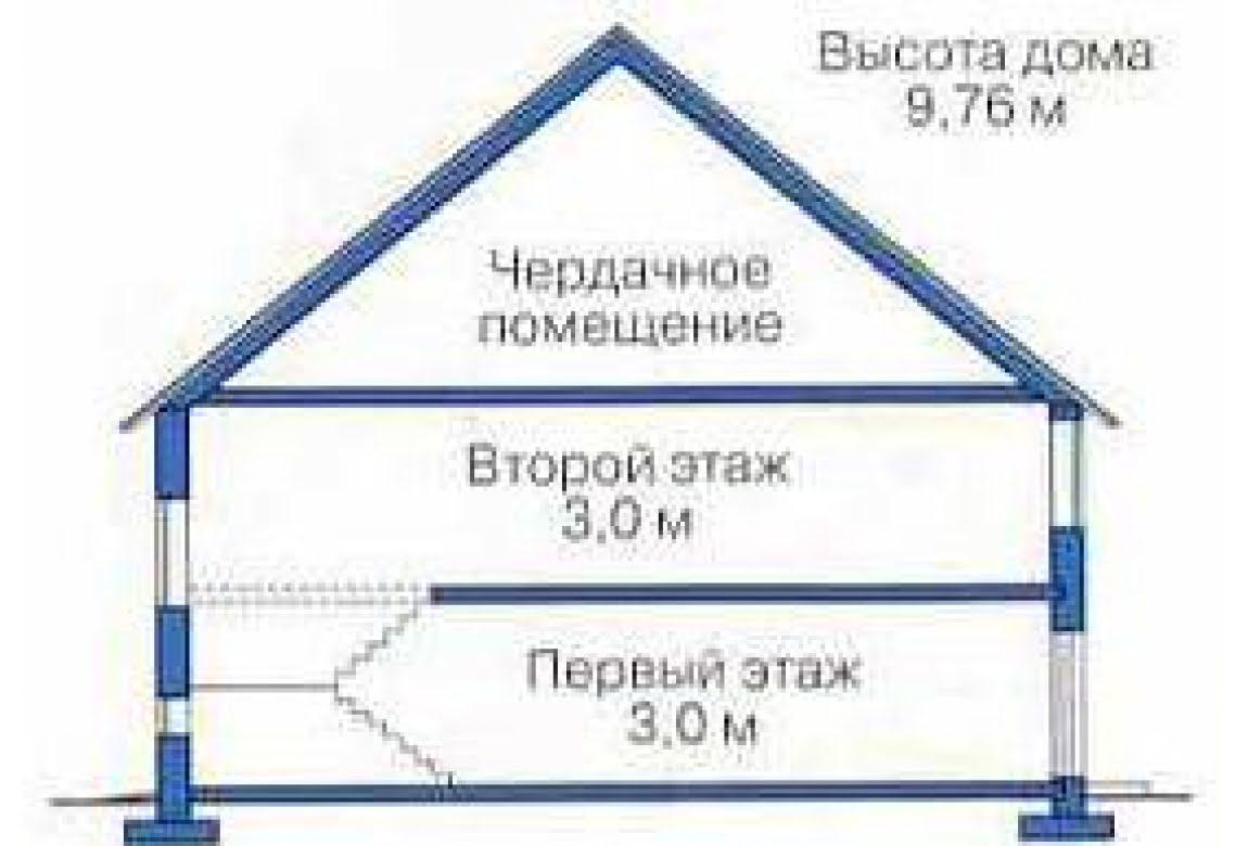 План N3 проекта дома из СИП-панелей АСД-1297