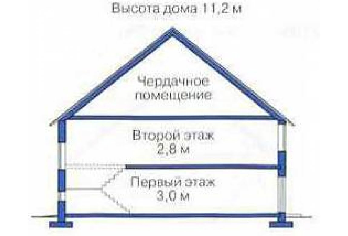 План N3 проекта дома из СИП-панелей АСД-1299