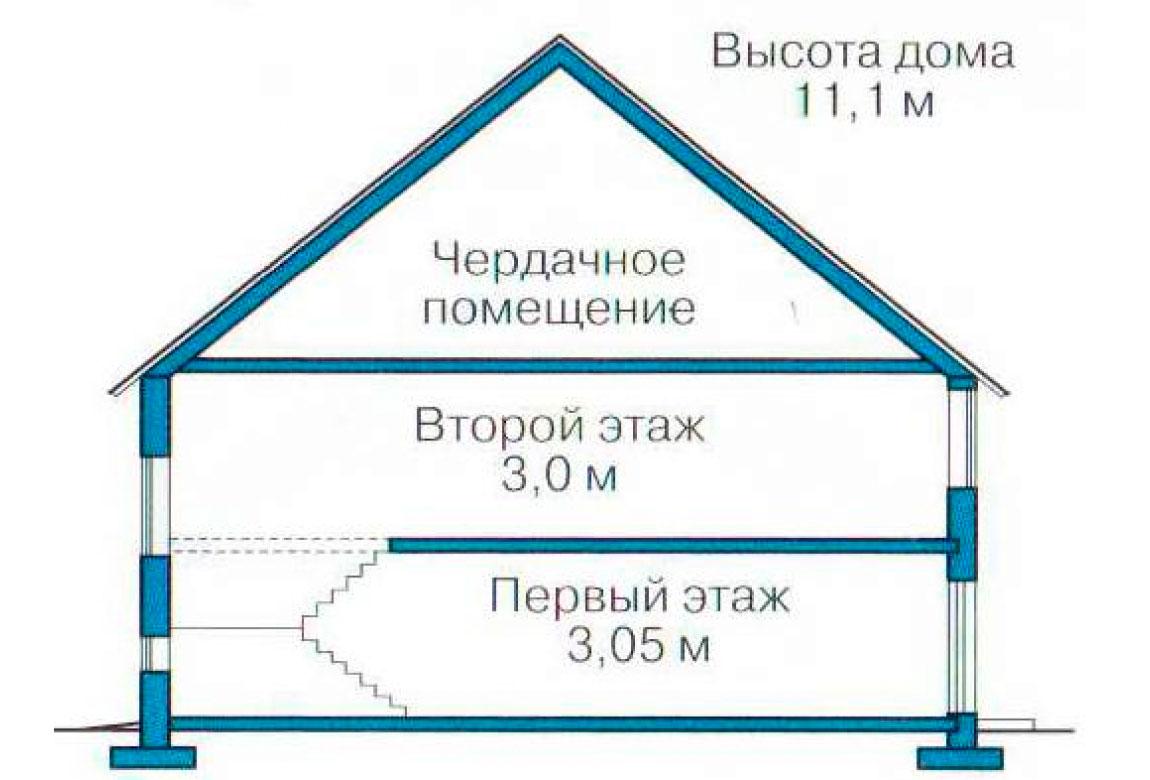 План N3 проекта кирпичного дома АСД-1030