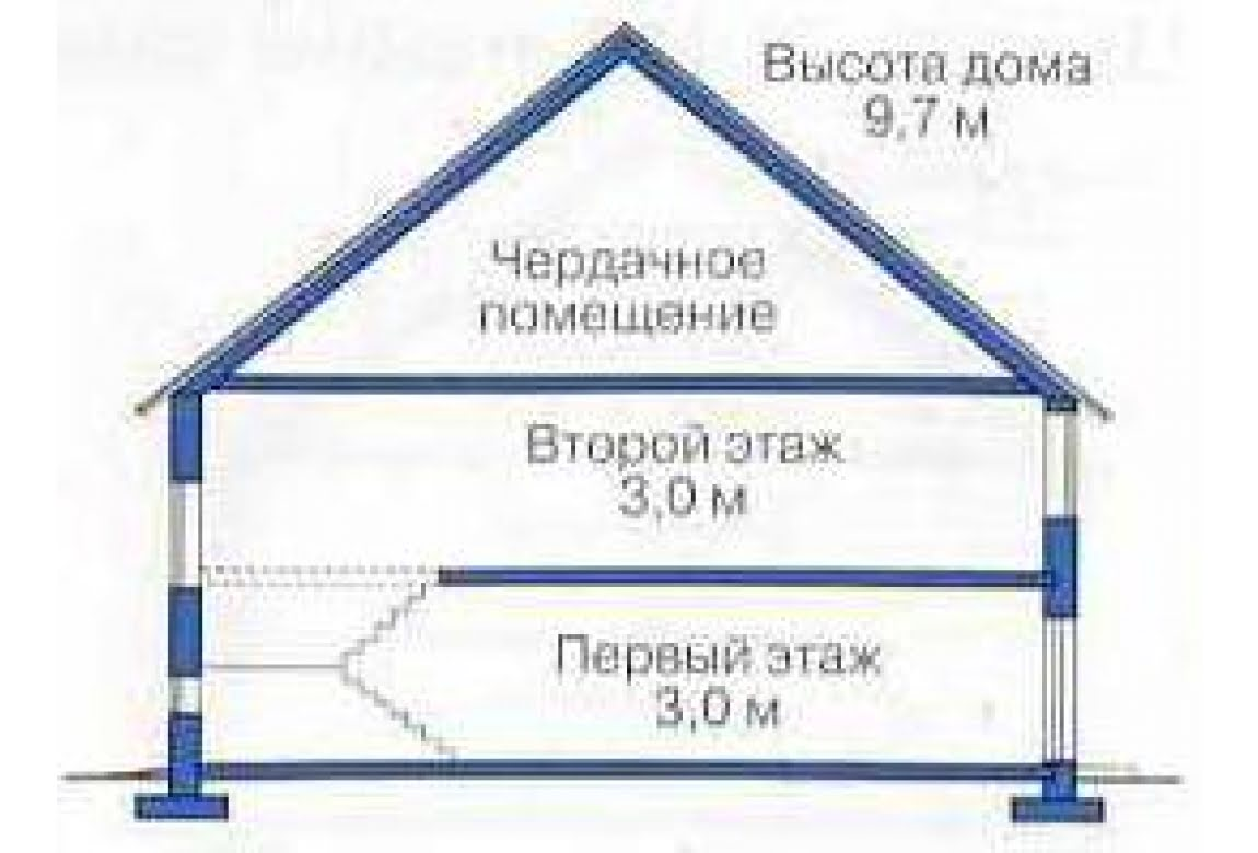 План N3 проекта дома из СИП-панелей АСД-1302