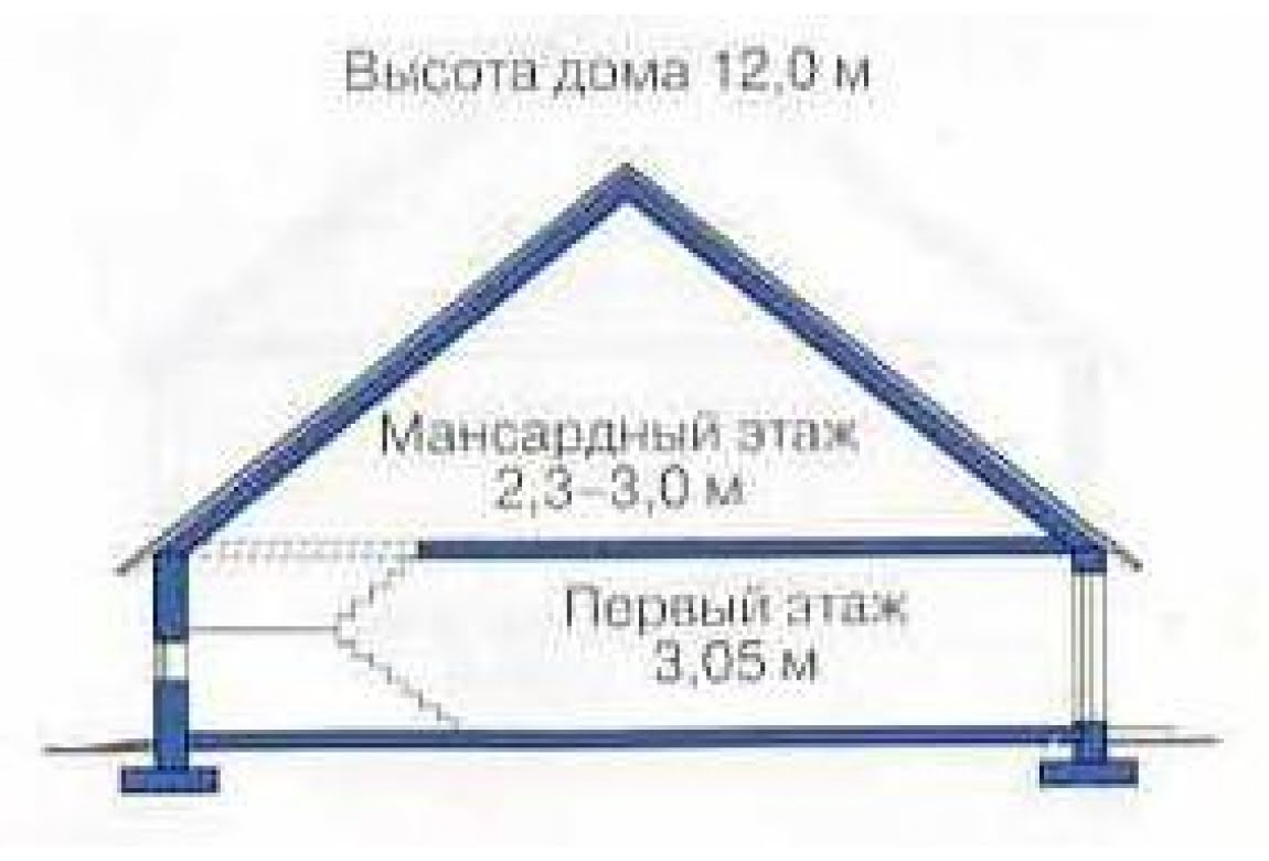 План N3 проекта дома из СИП-панелей АСД-1306