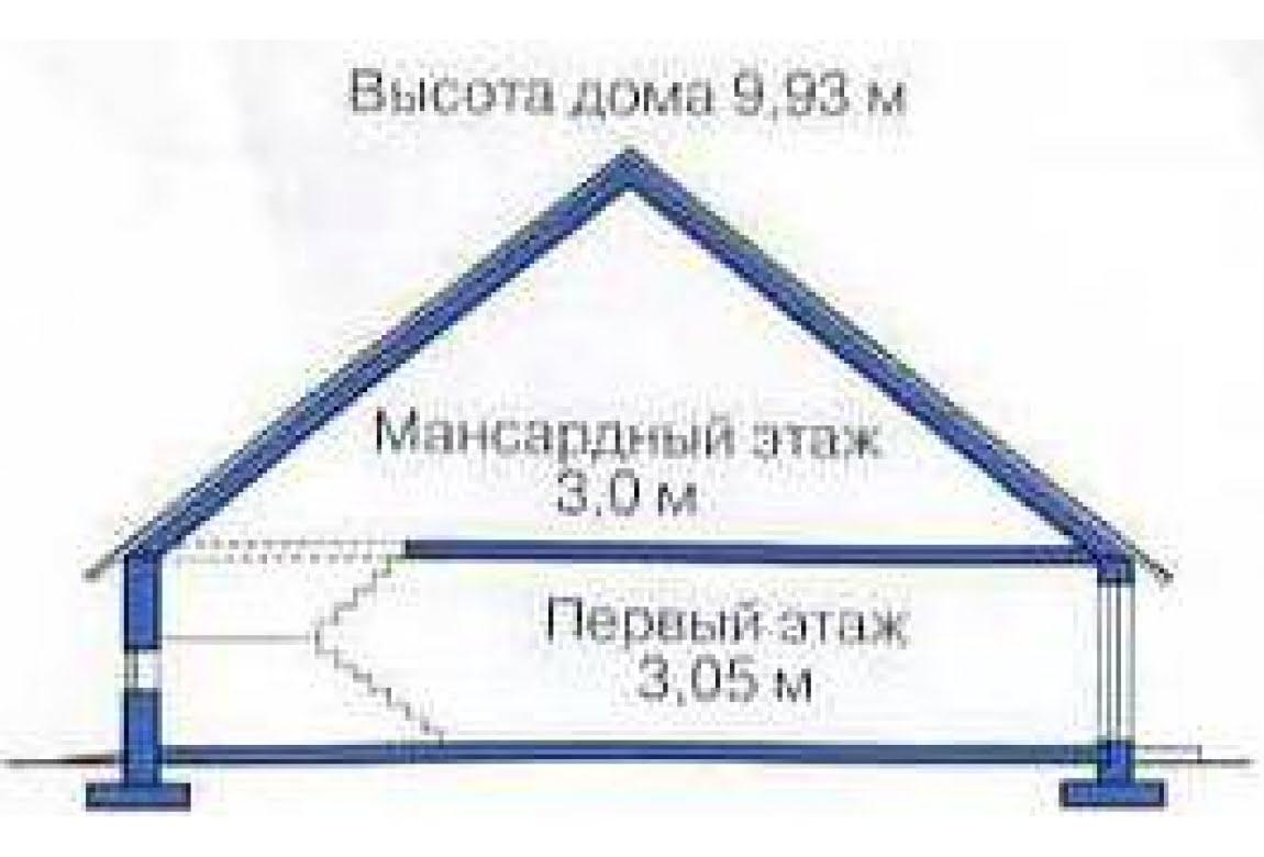 План N3 проекта дома из СИП-панелей АСД-1307