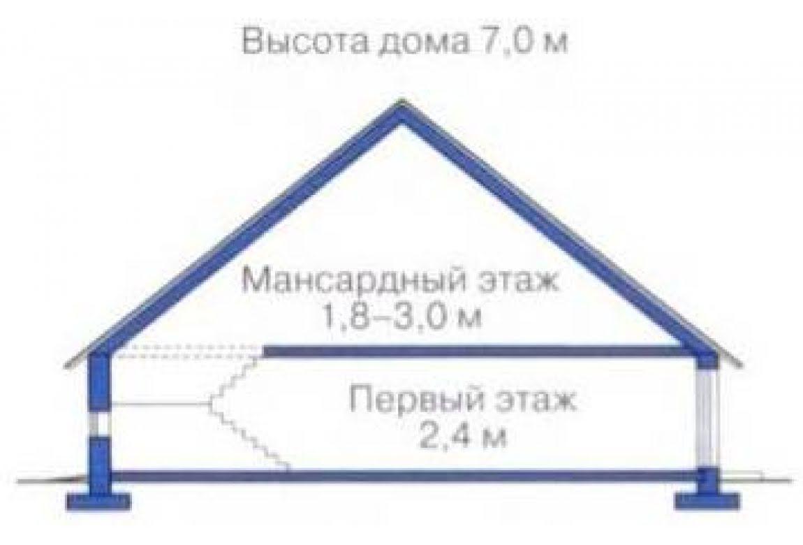 План N3 проекта дома из клееного бруса АСД-1324