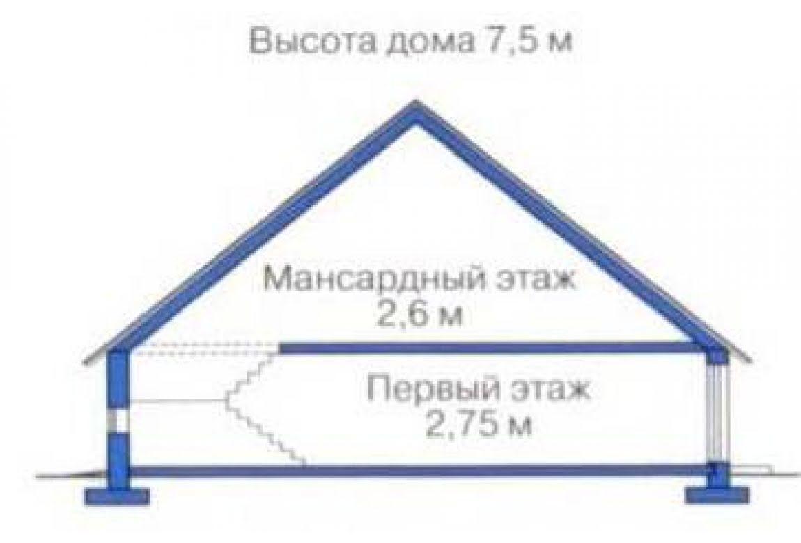 План N3 проекта дома из клееного бруса АСД-1328