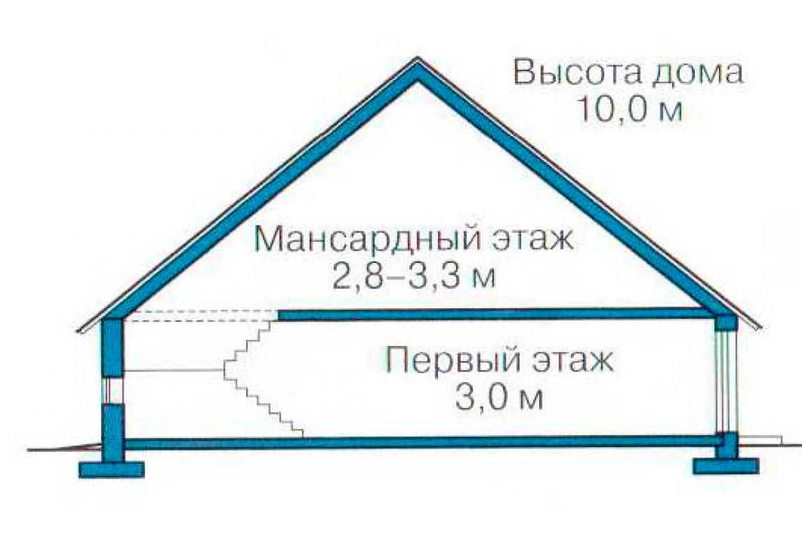 План N3 проекта кирпичного дома АСД-1033