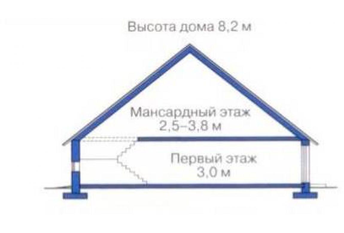 План N3 проекта дома из клееного бруса АСД-1333