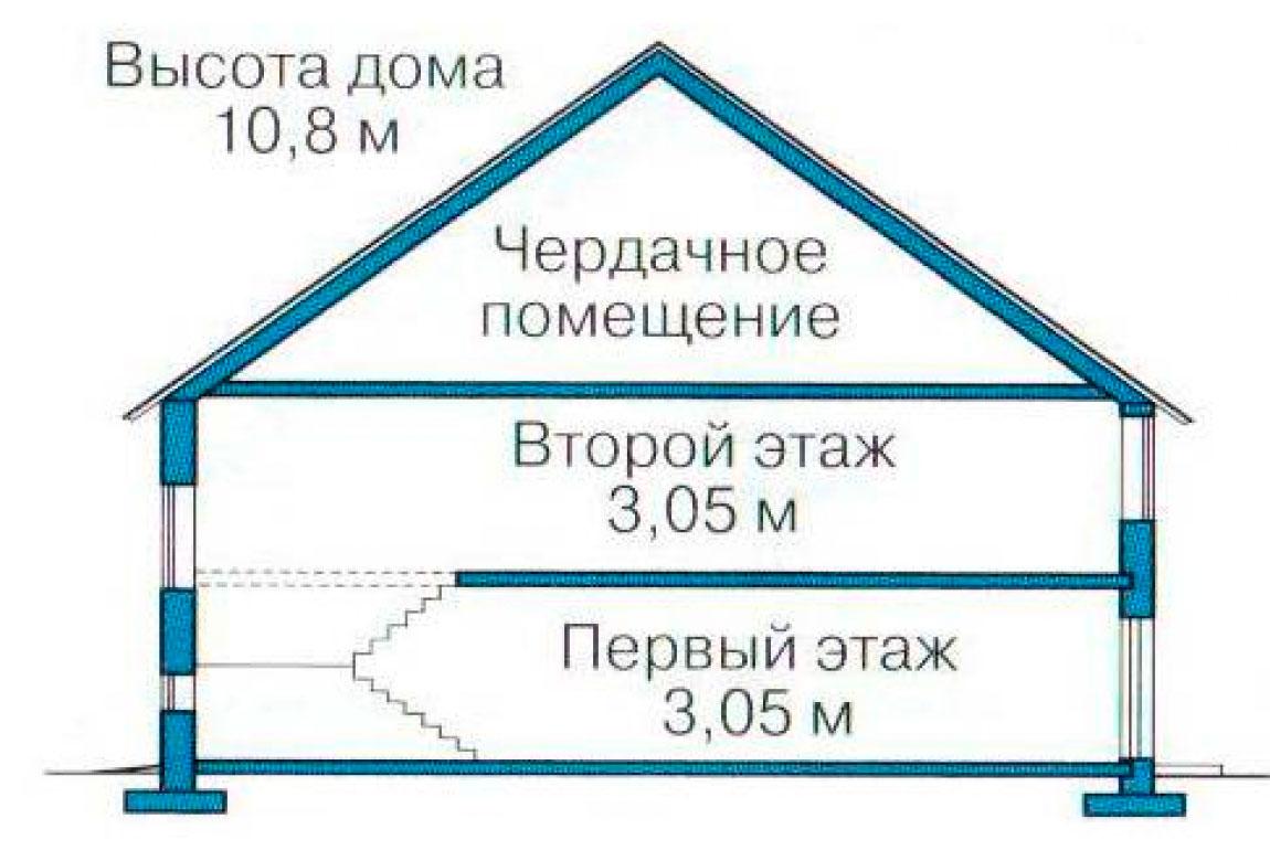 План N3 проекта кирпичного дома АСД-1034