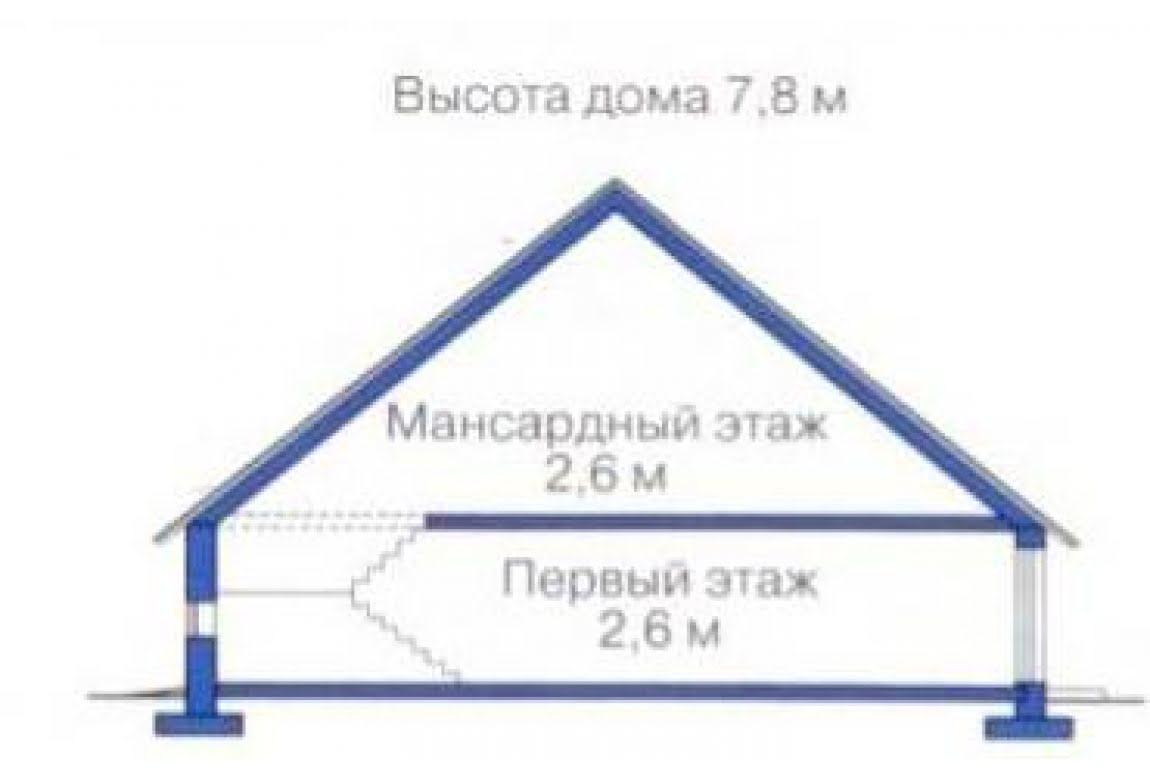 План N3 проекта дома из клееного бруса АСД-1341
