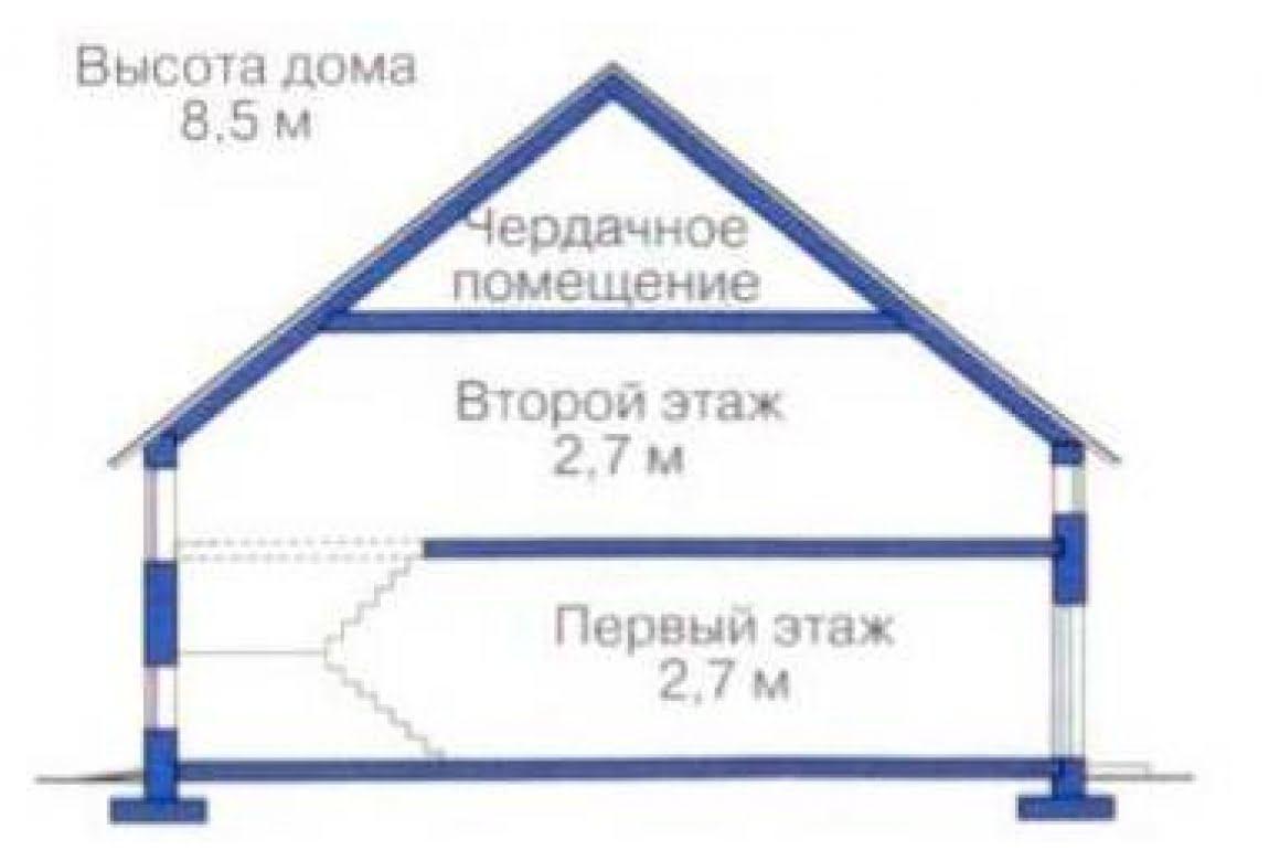 План N3 проекта дома из клееного бруса АСД-1347