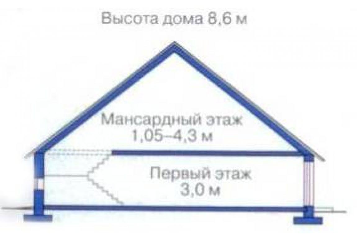 План N3 проекта дома из бревна АСД-1348