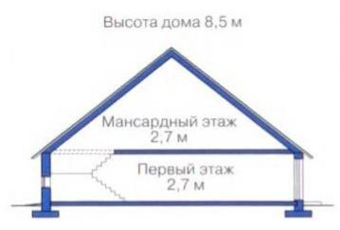 План N3 проекта дома из клееного бруса АСД-1350