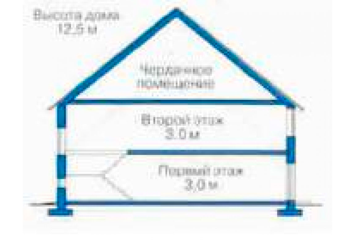 План N3 проекта кирпичного дома АСД-1036