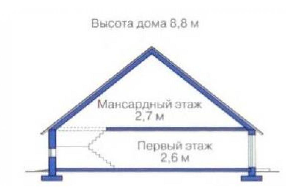 План N3 проекта дома из клееного бруса АСД-1361